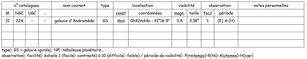 catalogue-astro.jpg