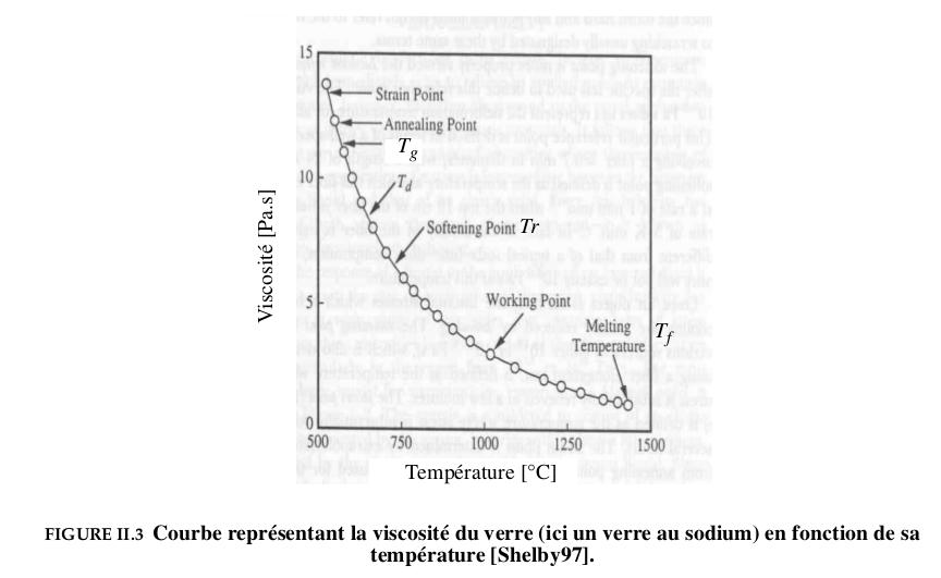 TransformationTemperature.png.8ee14590ab7d19f8f53c85c58c22e605.png