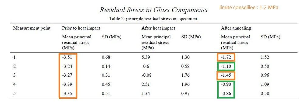 Schott-Process-residual-stress.thumb.jpg.99583877615583ffed69fc5be9de2a0e.jpg