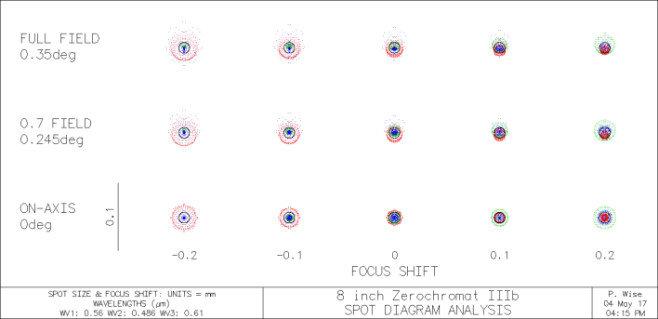 8-inch-spot-diagram-small.jpg.e275a373eae76dc6ef8a6cce2b0a9eec.jpg