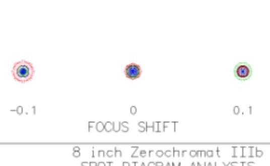 Z3b-spot.JPG.236aa6f1f2db6f8846ae5fd8239129f0.JPG