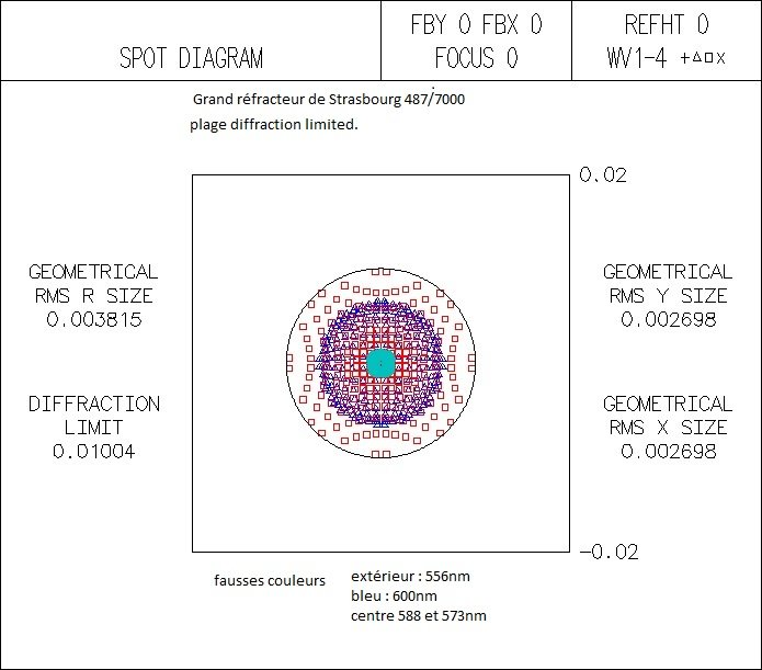 calage-littrow-strb-BAK2-SF8-spot.jpg.f4eacc957d14c2cbdb8251e9d006a9b0.jpg